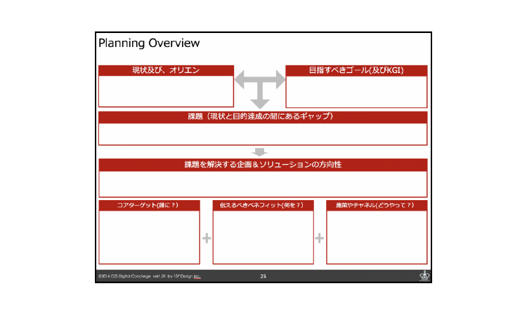 OZS Planning Overview ver1.1
